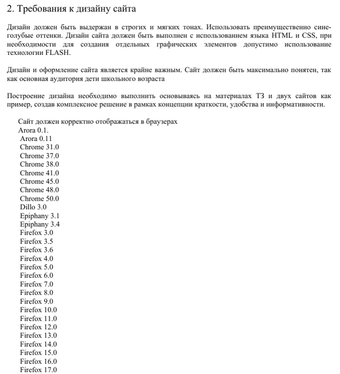 Страшный сон верстальщика Фриланс, Верстка, Техническое задание, Длиннопост