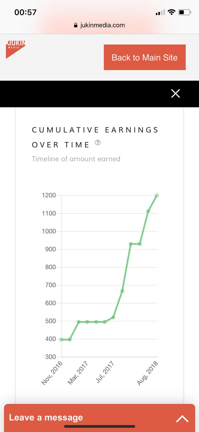 Как Пикабу мне помог заработать 1200$ Девушки, Деньги, Youtube, Пикабу, Сила пикабу, Смекалка, Обезьяна, Очки, Видео, Длиннопост