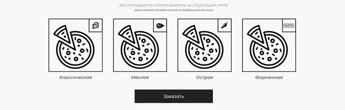 """Открываю доставку пиццы и суши. Part 2: """"Голое"""" меню Текст, Длиннопост, Пицца, Доставка, Без рейтинга, Малый бизнес"""