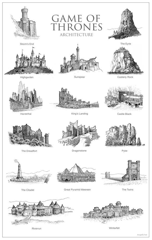 Архитектура вымышленных городов Архитектура, Marvel, Skyrim, Star wars, Длиннопост, Игра престолов, Гарри Поттер, Studio Ghibli