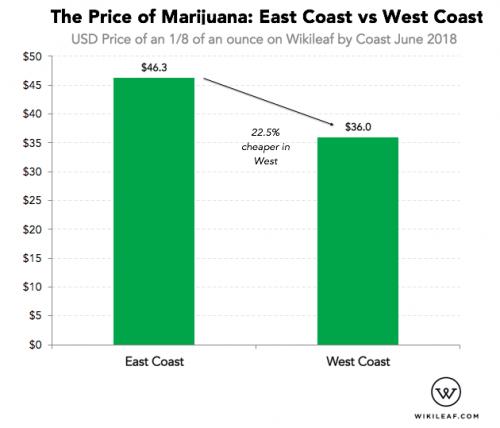 Сколько стоит в сша марихуана сигареты с марихуаной в сша