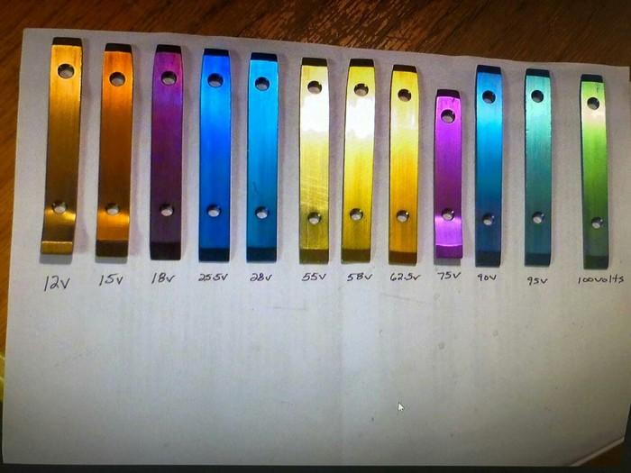 Как меняется цвет пластины титана под разным напряжением