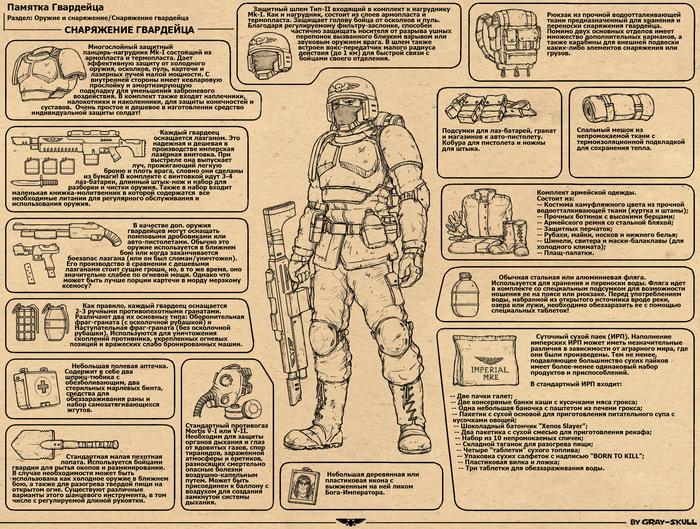 Памятка Гвардейца №6 (by Gray-Skull) Warhammer 40k, Gray-Skull, Имперская гвардия, Памятка, Снаряжение, Арт, Картинки, Схема