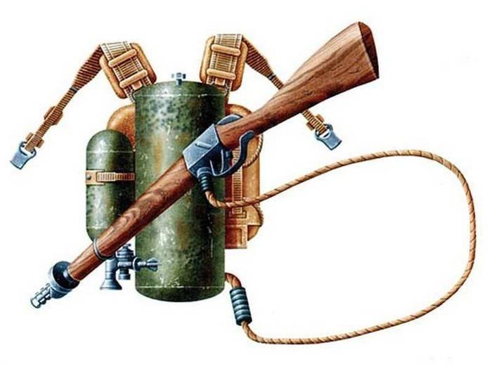 Оружие победы (Часть 19) Великая Отечественная война, Оружие победы, Чтобы помнили, Огнемет, Рокс, Длиннопост