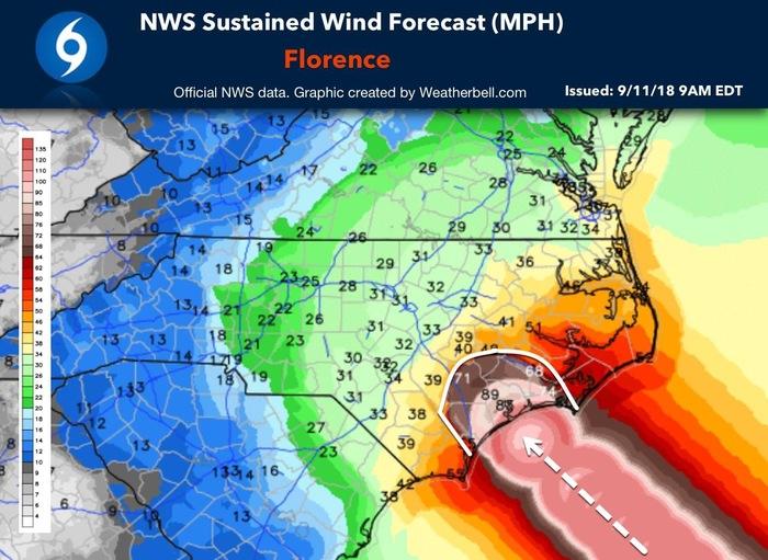 Ураган Флоренс Ураган, Ураган Флоренс, Длиннопост