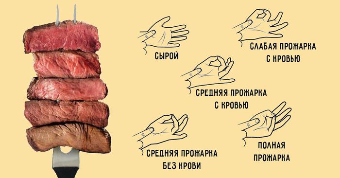 Степень прожарки стейка на пальцах Стейк, Повар, Пальцы