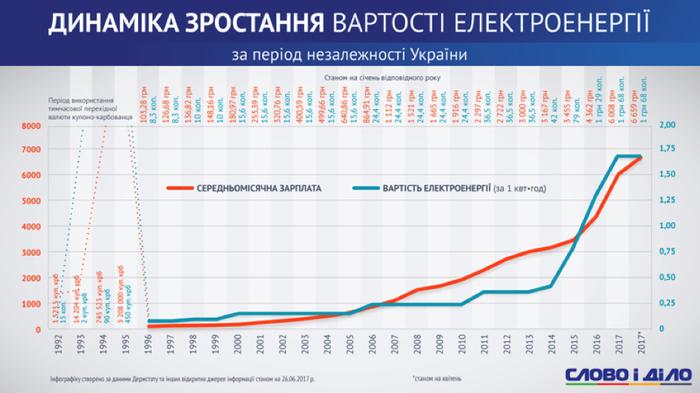 Проблемный украинский атом Украина, Россия и Украина, Энергетика, Атомная энергетика