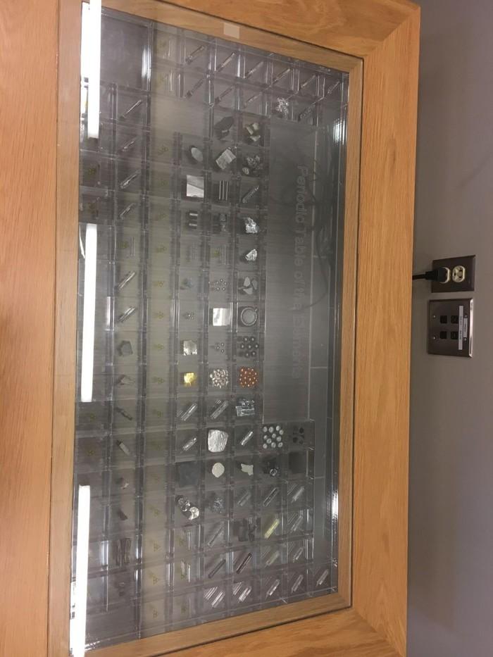 Периодическая таблица Менделеева, real edition