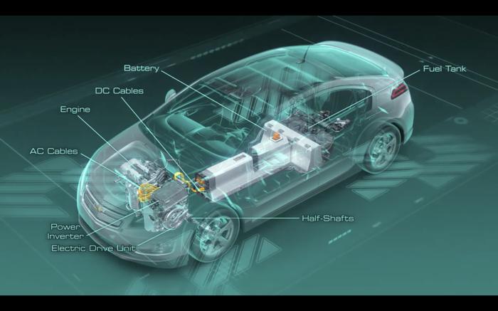 Как работают три двигателя в электромобиле с генератором Chevrolet Volt ? Машина, ДВС, Электромобиль, Tesla, Volt, Chevrolet, Длиннопост