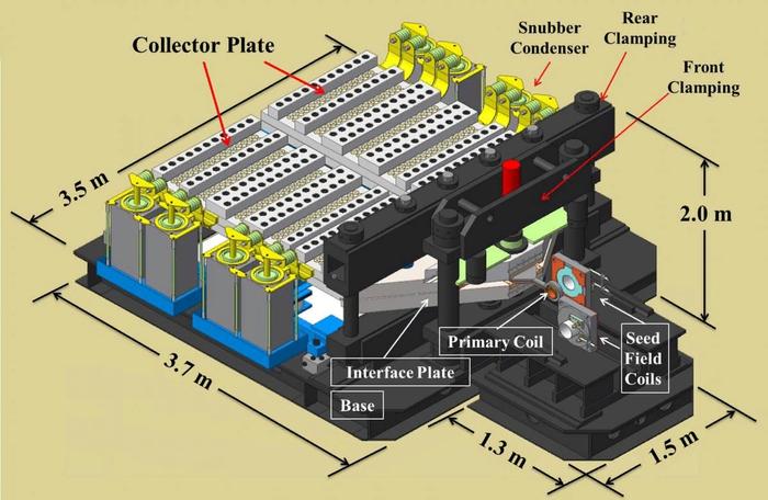 Японские учёные случайно взорвали лабораторию во время эксперимента c искусственным магнитным полем Искусственное магнитное поле, Индукция, Японские учёные, Видео, Длиннопост
