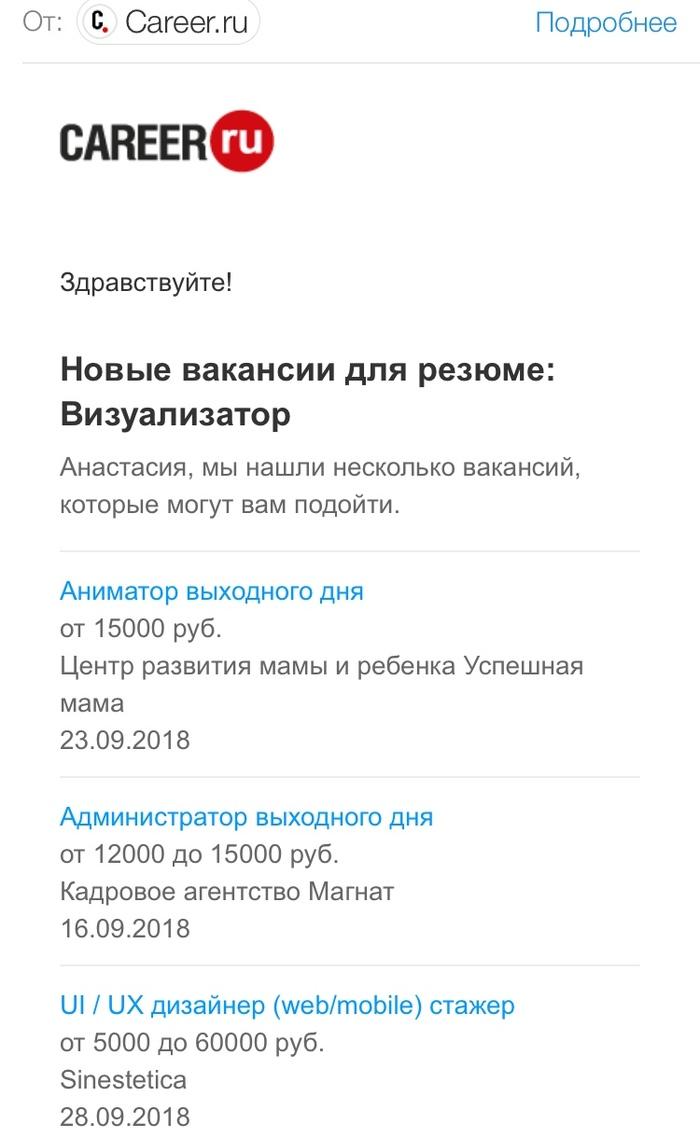 Работа career.ru Работа мечты, Поиск работы