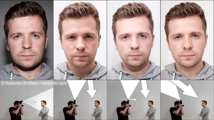 Типичные ошибки при работе со светом в портрете Портрет, Фотография, Свет, Студия, Фотограф, Модель, Видео, Длиннопост