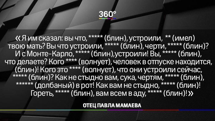 Реакция Мамаева-старшего на историю с дракой сына. 360tv, Мамаев, Отец, Кокорин и Мамаев, Павел Мамаев, Реакция, Из сети, Twitter