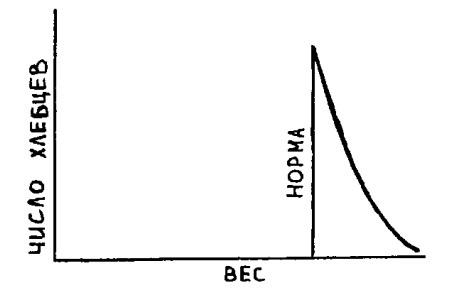 Еще раз о нормальном распределении Математики шутят, Байка, Нормальное распределение, Длиннопост