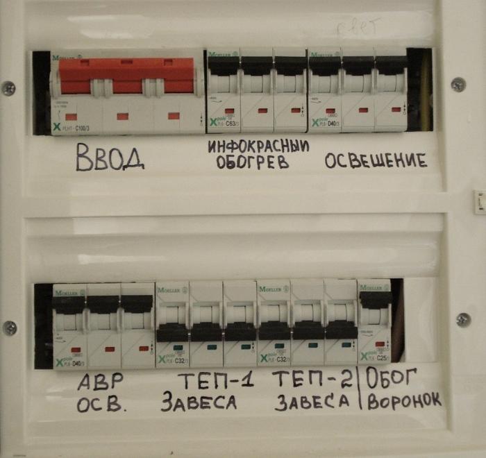 Бесплатный сервис для печати маркировки в электрощит Щит, Маркировка, Длиннопост, Электрощит
