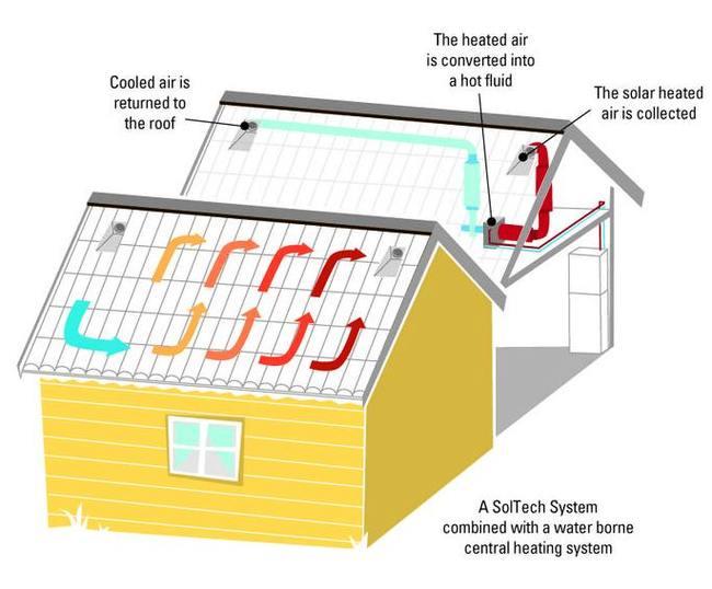 Дом хрустальный Экология, Отопление, Экосфера, Технологии, Черепица, Инновации, Изобретения, Длиннопост