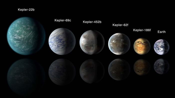 kepler planets habitable zone - HD 2133×1200