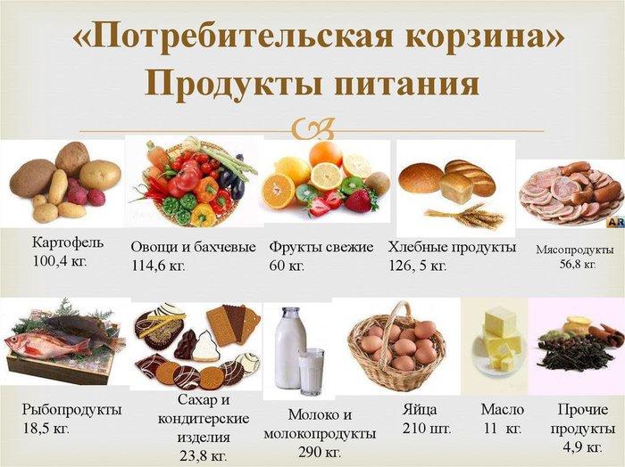 Саратовский депутат подвёл итоги «министерской диеты» Диета, Министр