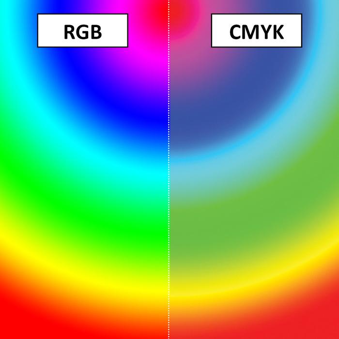 Как готовить файлы к печати. Часть 2. Цвет Цветокоррекция, Печать фото, Типография, Длиннопост