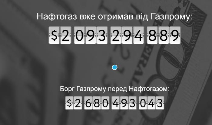 Мрияметр. Украина, Политика, Экономика, Ан-225, Скриншот, Газ