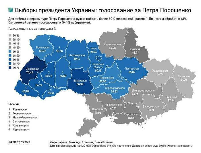 Совпадение Украина, Военное положение, Совпадение, Длиннопост
