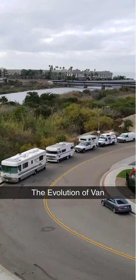 Эволюция фургонов