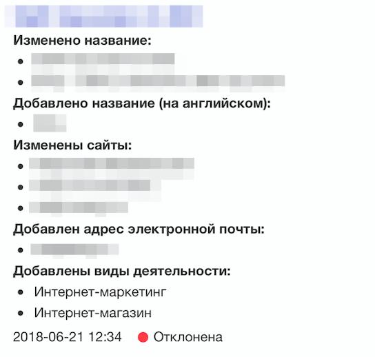 Как не попасть на Яндекс.Карты за полгода или паранойя Яндекса Яндекс, Яндекс карты, Яндекс справочник, Народный контроль, Seo, Бизнес, Длиннопост