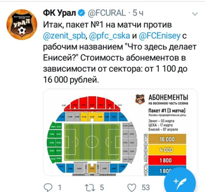 Футбольные тролли. РФПЛ, ФК Урал, Троллинг
