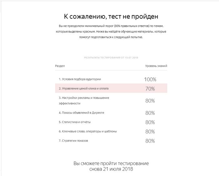 Как я экзамен в Яндексе сдавал. По Директу Яндекс Директ, Google Реклама, Экзамен, Полезно себя проверять, Длиннопост