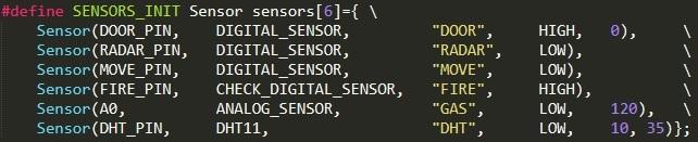 Проект GSM/GPRS сигнализации на Arduino ч.2 Сигнализация, Arduino, Sim800l, GSM, Gprs, Sms-Информирование, Длиннопост