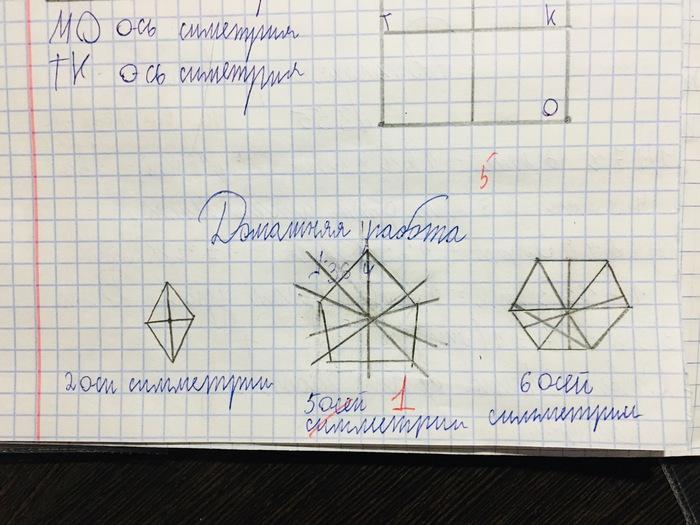 Школьная симметрия. Школа, Учитель, Абсурд, Оценка, Длиннопост