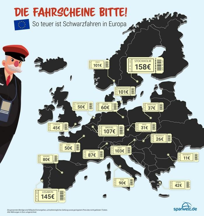 Штрафы за безбилетный проезд в Европе (столицы)