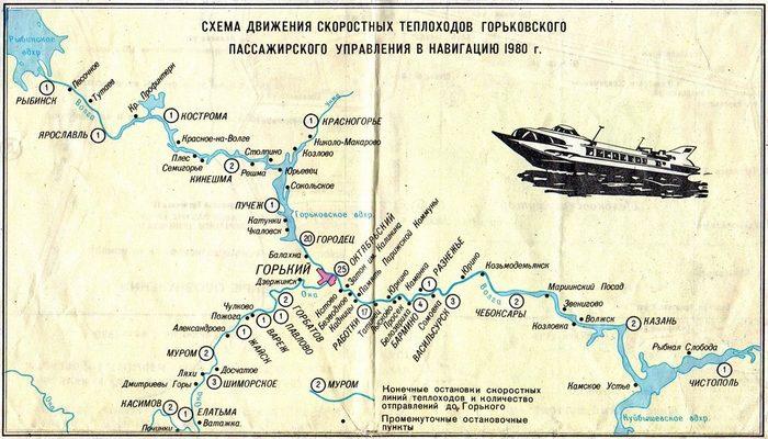 Навигация 1980г
