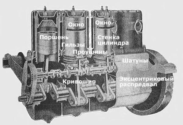 Что такое двигатель Найта? Технологии, Двигатель, Авто, Длиннопост