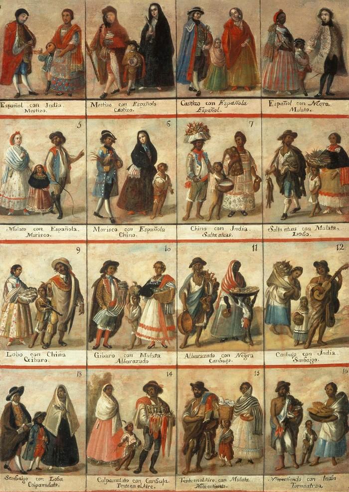 Метисы, мулаты, креолы... Кто они? Касты Латинской Америки История, Интересное, Познавательно, Латинская Америка, Каста, Метис, Мулат, Испания, Длиннопост