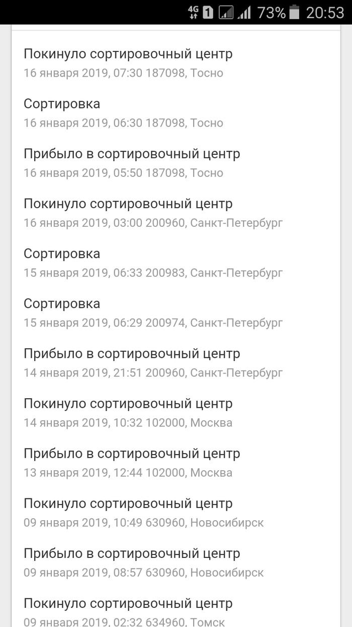 Из Томска в Тосно) Обмен подарками, Отчет по обмену подарками, Тайный Санта, Вкусняшки, Длиннопост