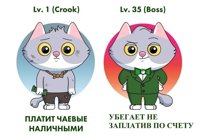 Успешный кот Сберкот, Мемы