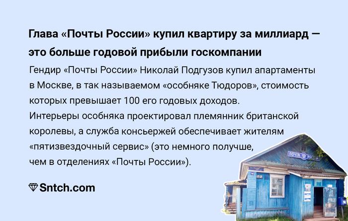 Николай «Тюдор» Почта России, Апартаменты