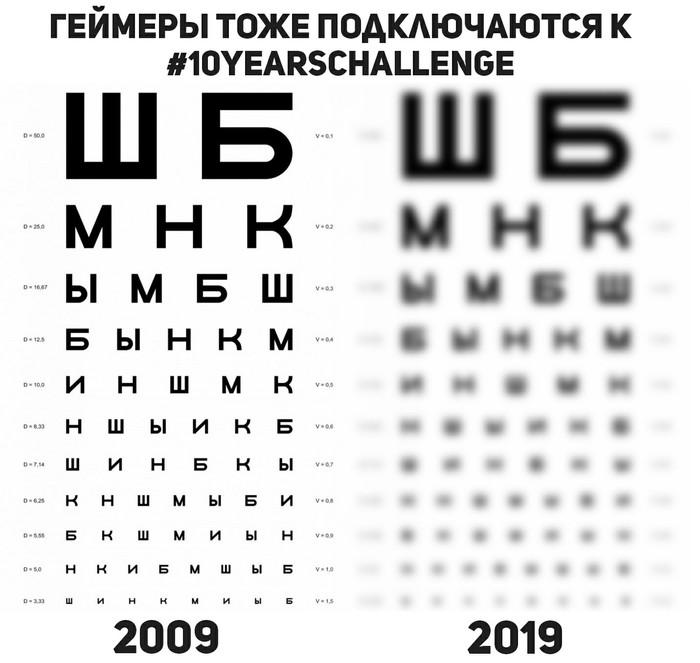 Горячее: Зрение. Самые горячие посты по теме: Зрение | Пикабу