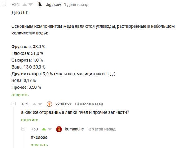 Состав мёда Комментарии, Комментарии на Пикабу, Скриншот, Мед