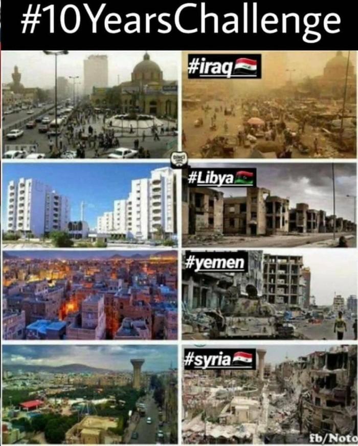 В тренде Политика, Война, Ближний Восток