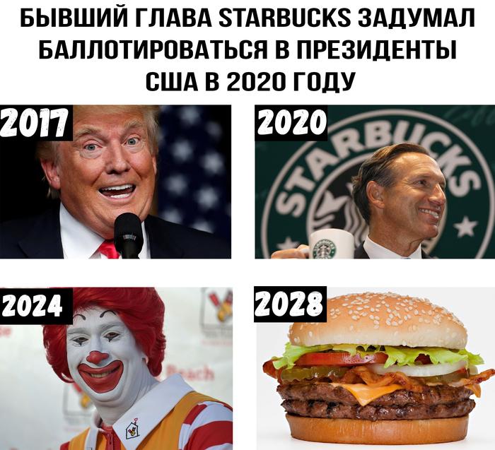 А что, а вдруг? США, Выборы США, Трамп, Фастфуд, Политика