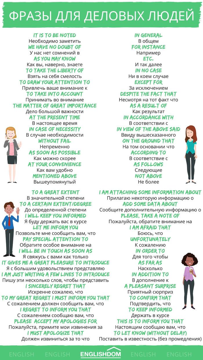 Английские фразы, использующиеся в рабочей переписке и деловых разговорах Английский язык, Иностранные языки, Englishdom