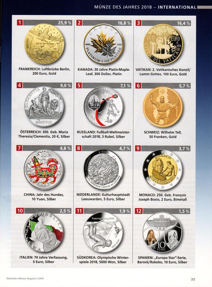 Российская монета вошла в пятерку лучших за 2018 год Монета, Россия, Дизайн, Нумизматика, Длиннопост