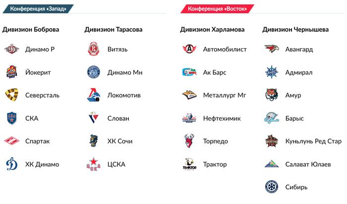 Наушники болельщика Хоккей, Сибирь, Наклейка, Кастом, Дизайн