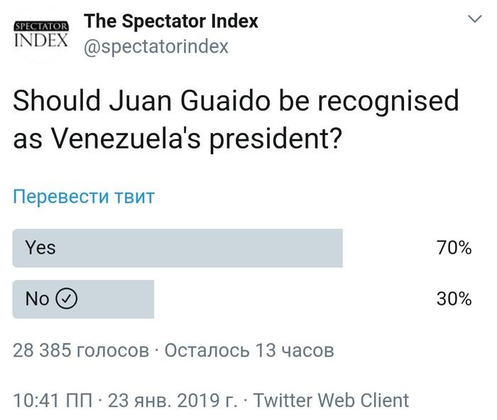 Все демократические процедуры соблюдены, Мадуро свергнут. Как минимум, в Интернете. Венесуэла, Николас Мадуро, Голосование, Переворот, Twitter, Политика