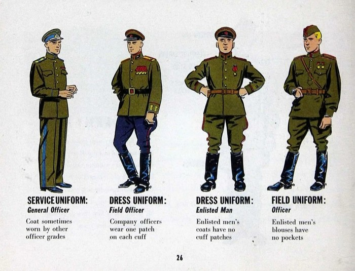 Инструкция 1945 года солдата США для общения с красноармейцем. Союзники, США, Инструкция, История, Длиннопост