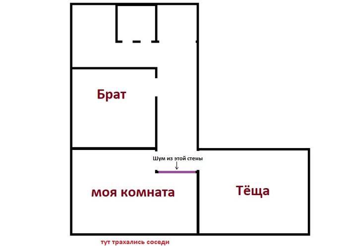 Шум в квартире (пока не решено) Шум, Квартира, Раздражает, Проблема, Длиннопост