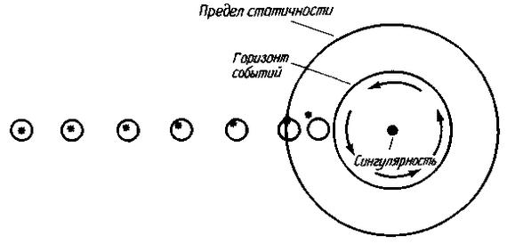 Подтверждено существование «невозможного» двигателя с отрицательной энергией Космос, Отрицательная энергия