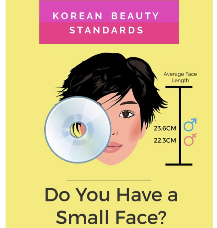Размер лица в Корее Корея, Размер имеет значение, Странности, Голова всему голова, Идеал, Длиннопост